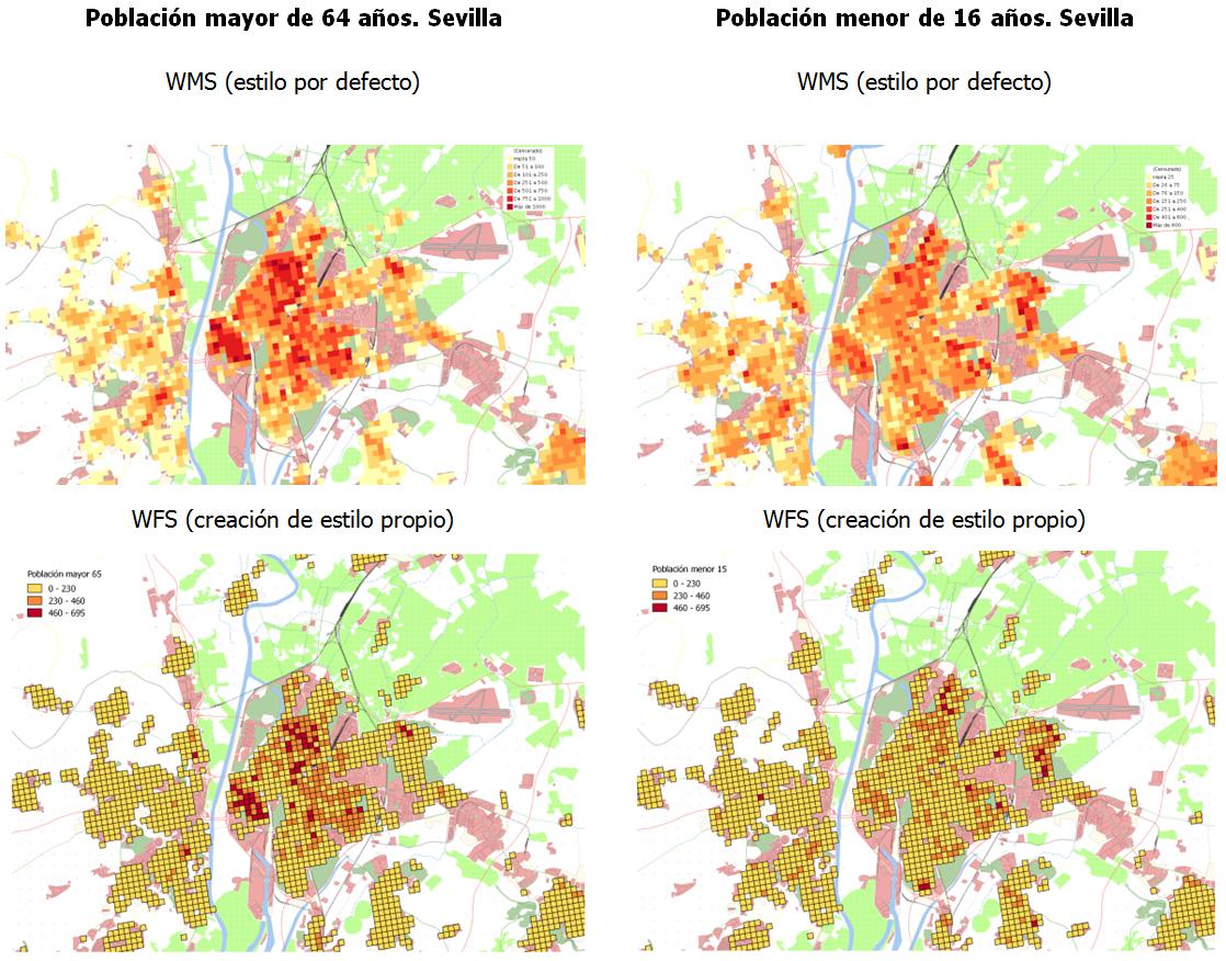 Distribución de la población por edad