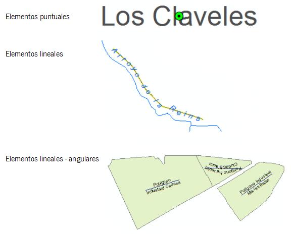 Ejemplos de toponimia