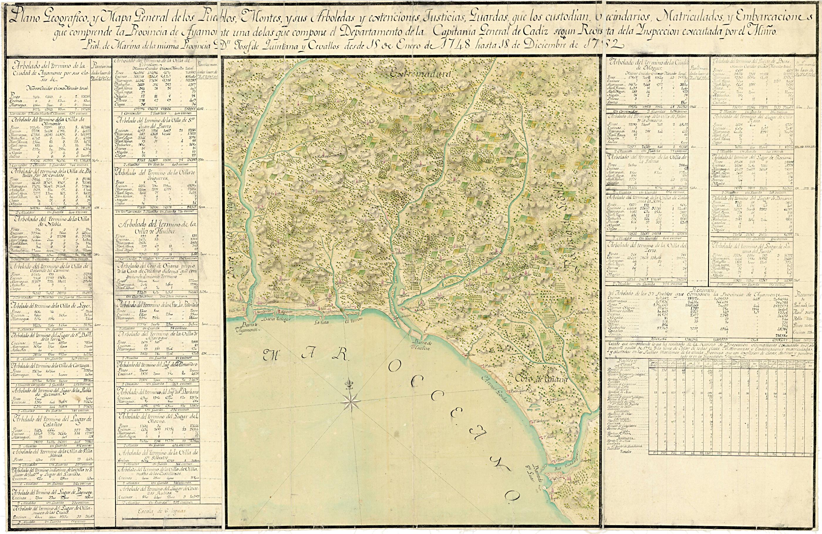HUELVA (Provincia). Mapas generales. 1:300000. 1755