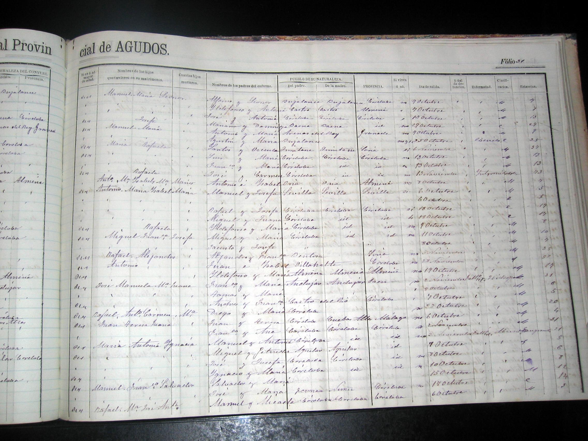 Instituto de Estadística y Cartografía de Andalucía. Documentación ...