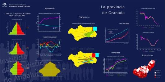 Instituto de estad stica y cartograf a de andaluc a for Oficina padron malaga