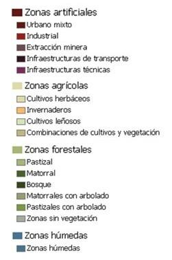 Leyenda del Mapa de Ocupación del suelo en Andalucía (Nivel Reconocimiento)