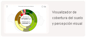 Visualizador Cobertura del suelo y percepción visual