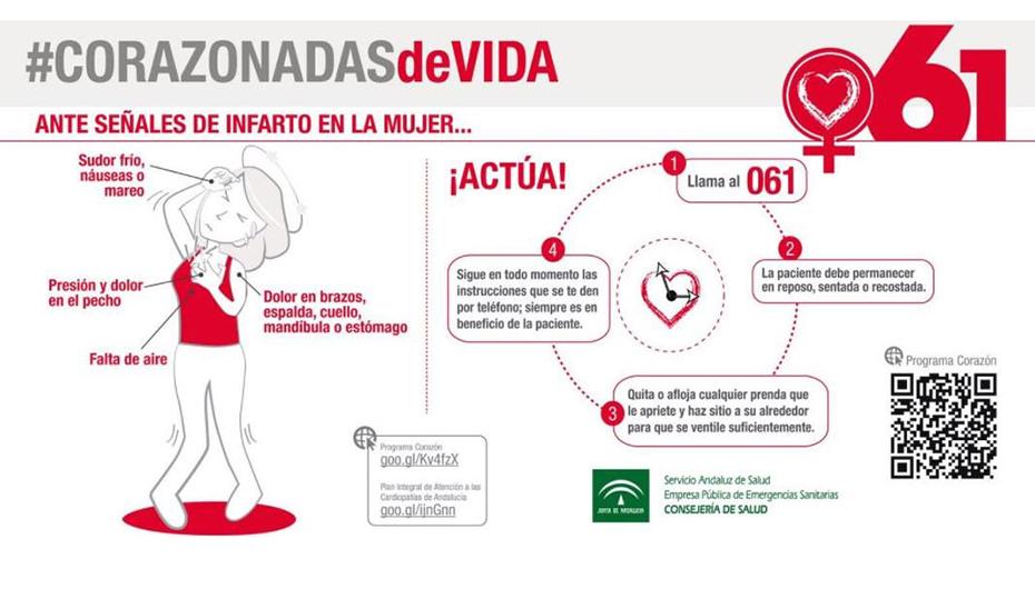 sintomas de infarto al miocardio en mujeres